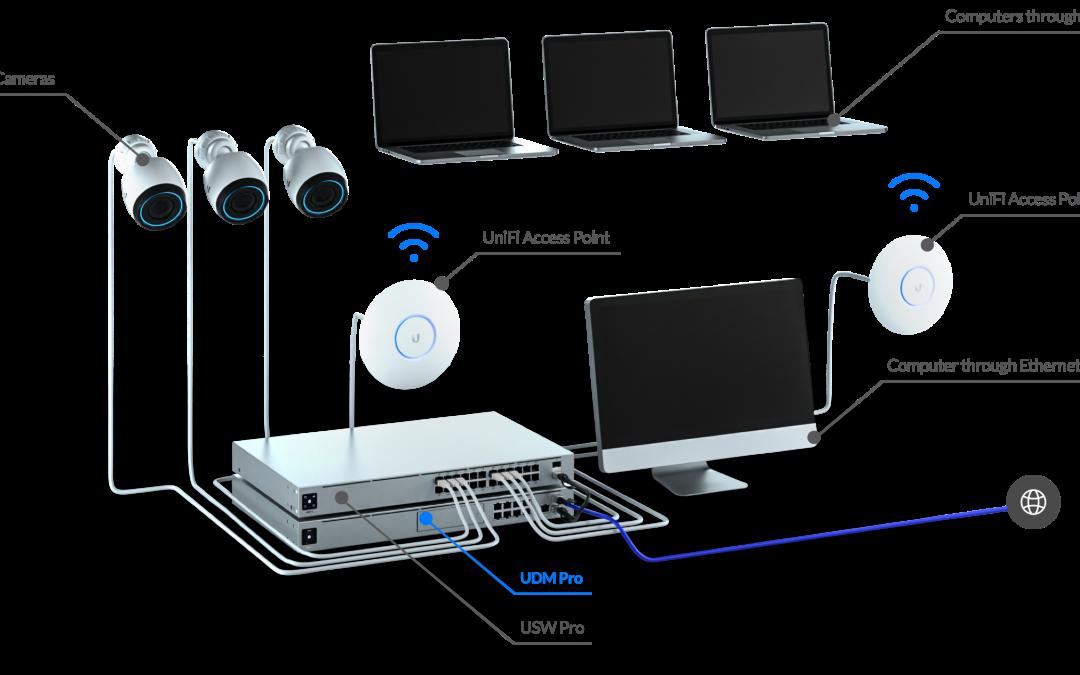 UniFi en de opties voor installatie