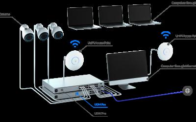 UniFi en WiFi AI